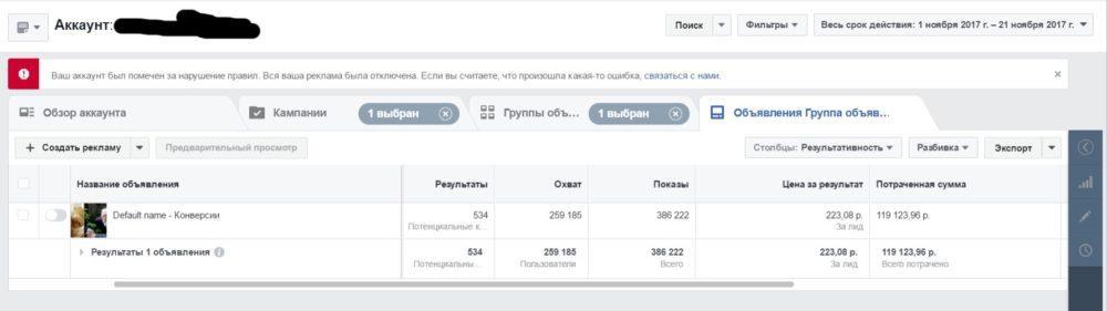 """КЕЙС: льем с таргета Facebook на """"Монастырский сбор"""" (215.215)"""