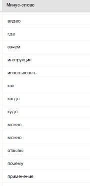 КЕЙС: льем с Google Adwords на Титан Гель (105.700)