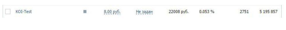 """КЕЙС: льём с таргета VK на """"Тест KOI"""" (15.492)"""