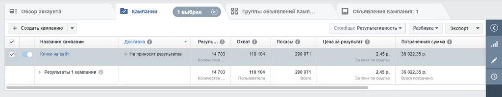 КЕЙС: льем с таргета Facebook на Vas Gigas (23.378)