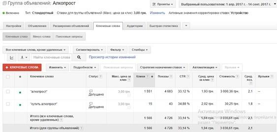 КЕЙС: льем с Google Adwards на Алкопрост (59.720)