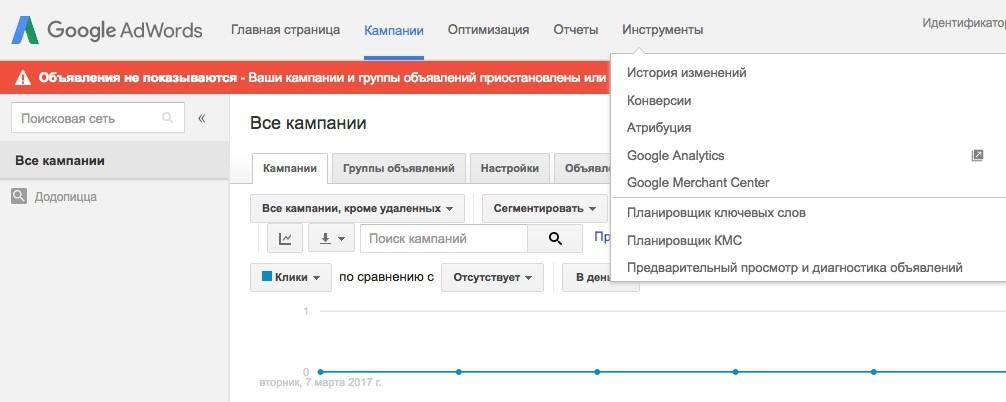 Открытый кейс по Google Adwords. Часть 1