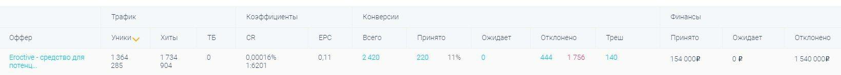 КЕЙС: льем с попандера на Eroctive (58.500)