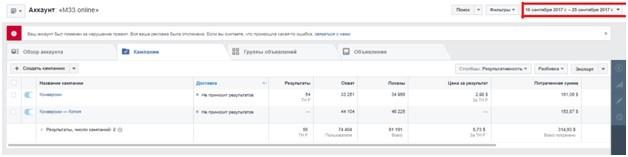 КЕЙС: льем с таргета Facebook на Пантогор (620.752)