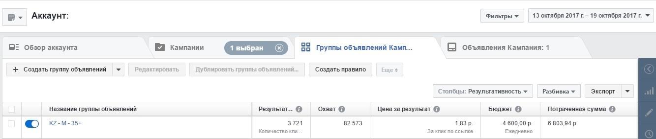 КЕЙС: льем с таргета Instagram на Predstanol (50.600)