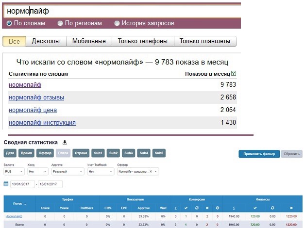 КЕЙС: льем с медицинского сайта на Normalife (17.200)