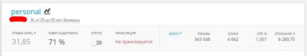 КЕЙС: льем с MyTarget на Personal Slim (8.270)