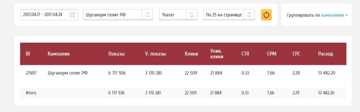 КЕЙС: льем с тизерки MediaVenus на SugaNorm (17.268)
