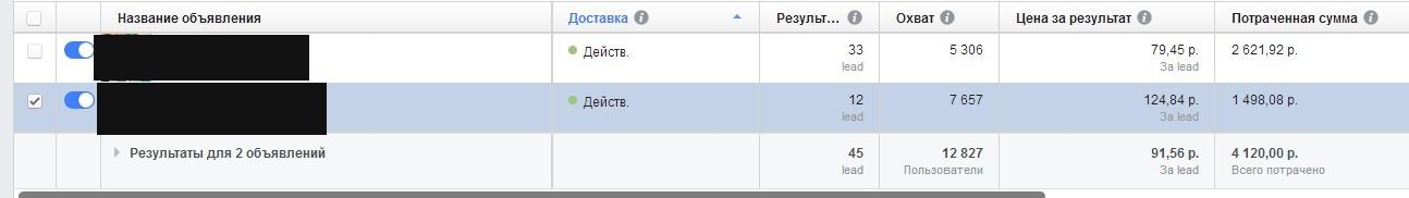 КЕЙС: льем с таргета Facebook на Активатор сжигания жира (112.000)