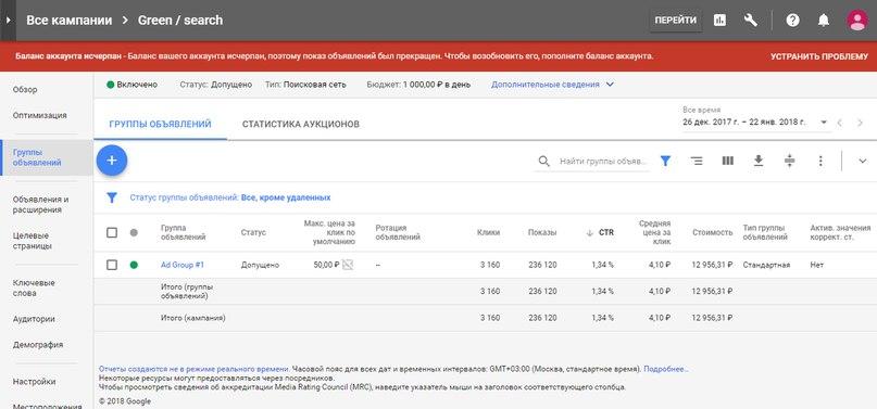 КЕЙС: льем с Google Adwords на зеленый кофе (101.546)