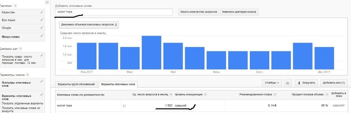 КЕЙС: льем с Google Adwords на Молот Тора (18.400)