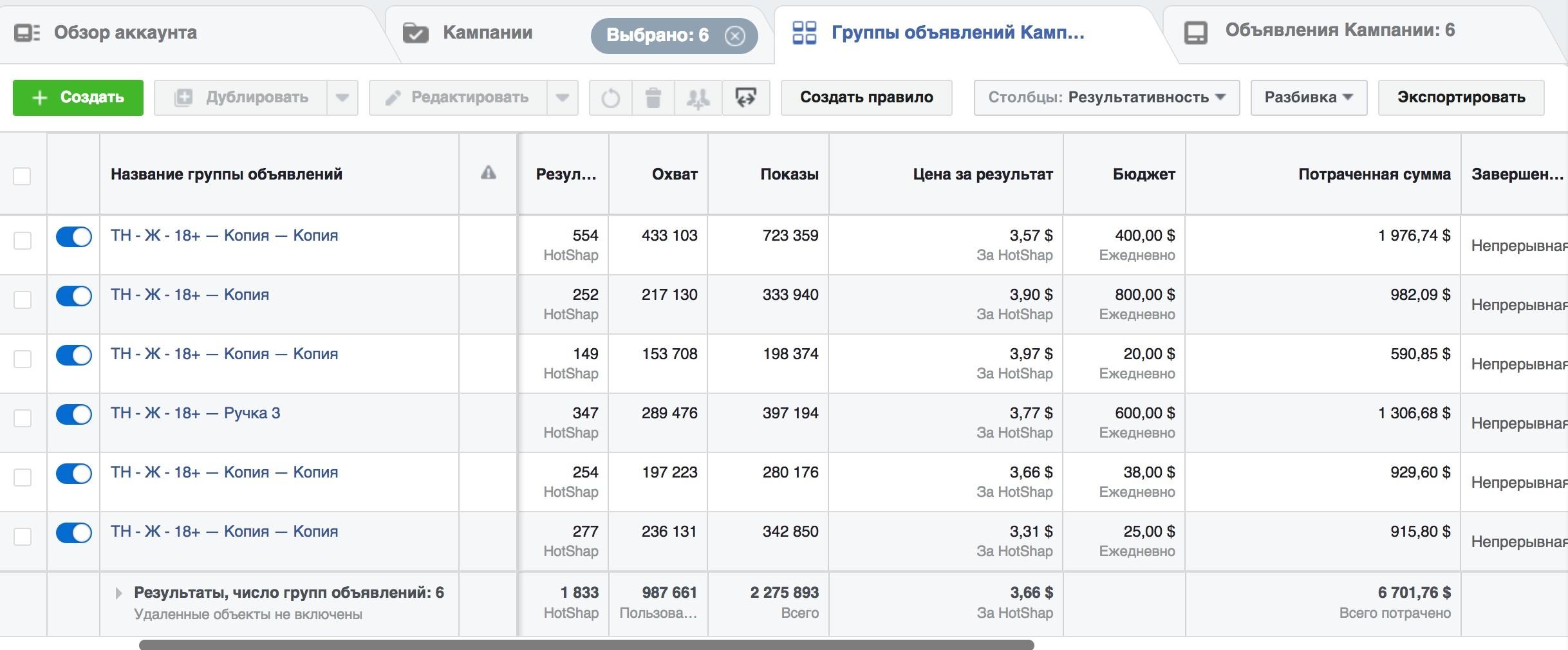 КЕЙС: льем с таргета Facebook на Hot Shapers (14.180$)