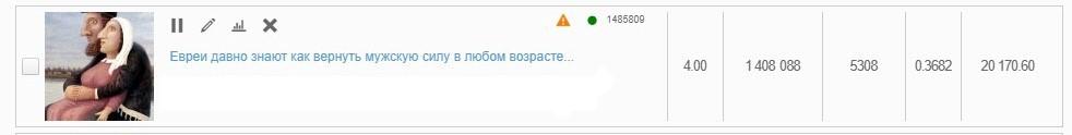 КЕЙС: льем с тизерки Advertlink на ProstEro (32.000)