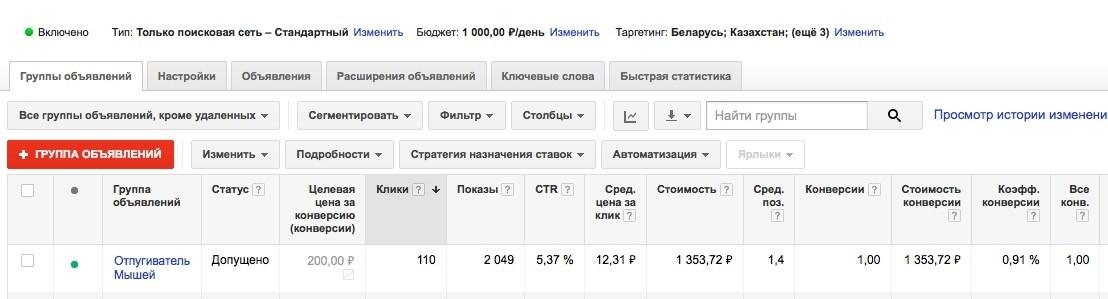Открытый кейс по Google Adwords. Часть 5