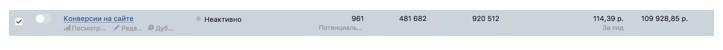 КЕЙС: льем с таргета Facebook на Bust Size (4.270$)