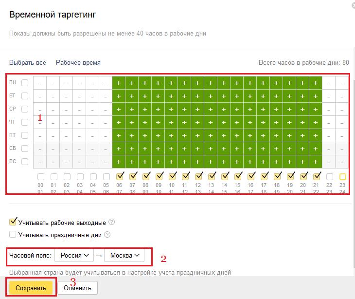 Ретаргетинг в Яндекс Директ: пошаговое руководство с нуля