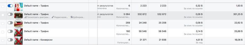 КЕЙС: льем с таргета Instagram на Window Wizard (99.000)