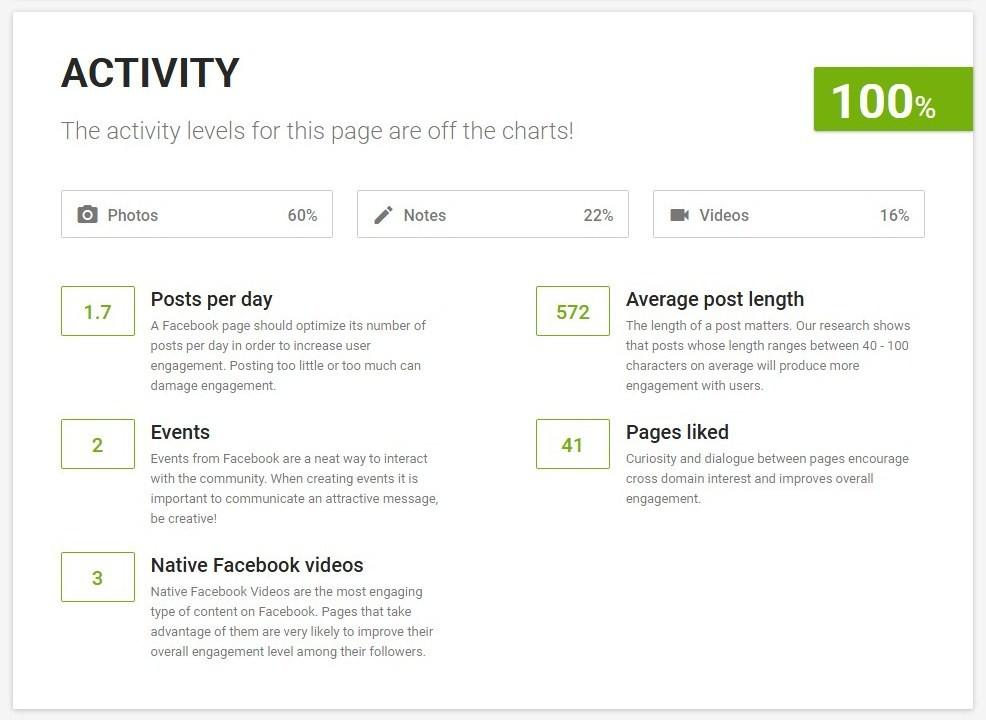 7 сервисов аналитики страницы в Facebook