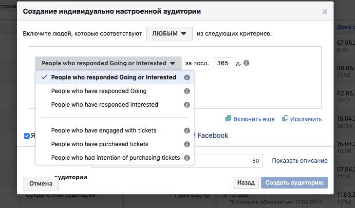 Неиследованные аудитории Facebook