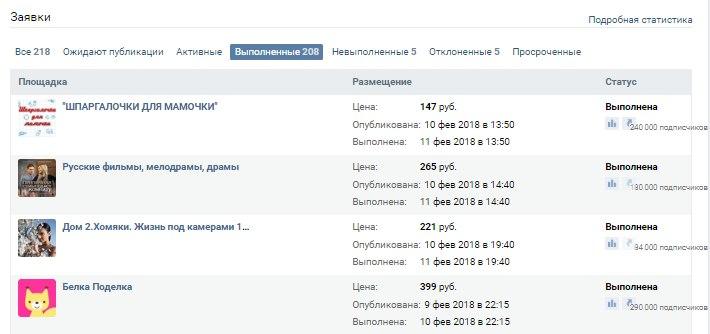 """КЕЙС: льем с пабликов Vkontakte на детский набор """"Рисуй светом"""" (39.555)"""
