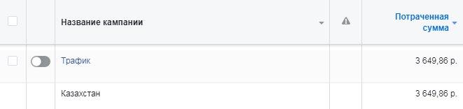 КЕЙС: льем с таргета Facebook и Instagram на Урелайн (77.488)