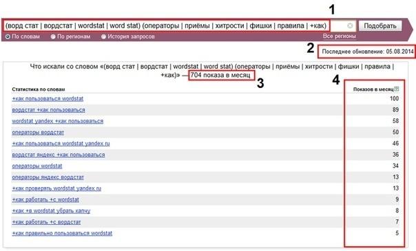Как пользоваться Yandex Wordstat