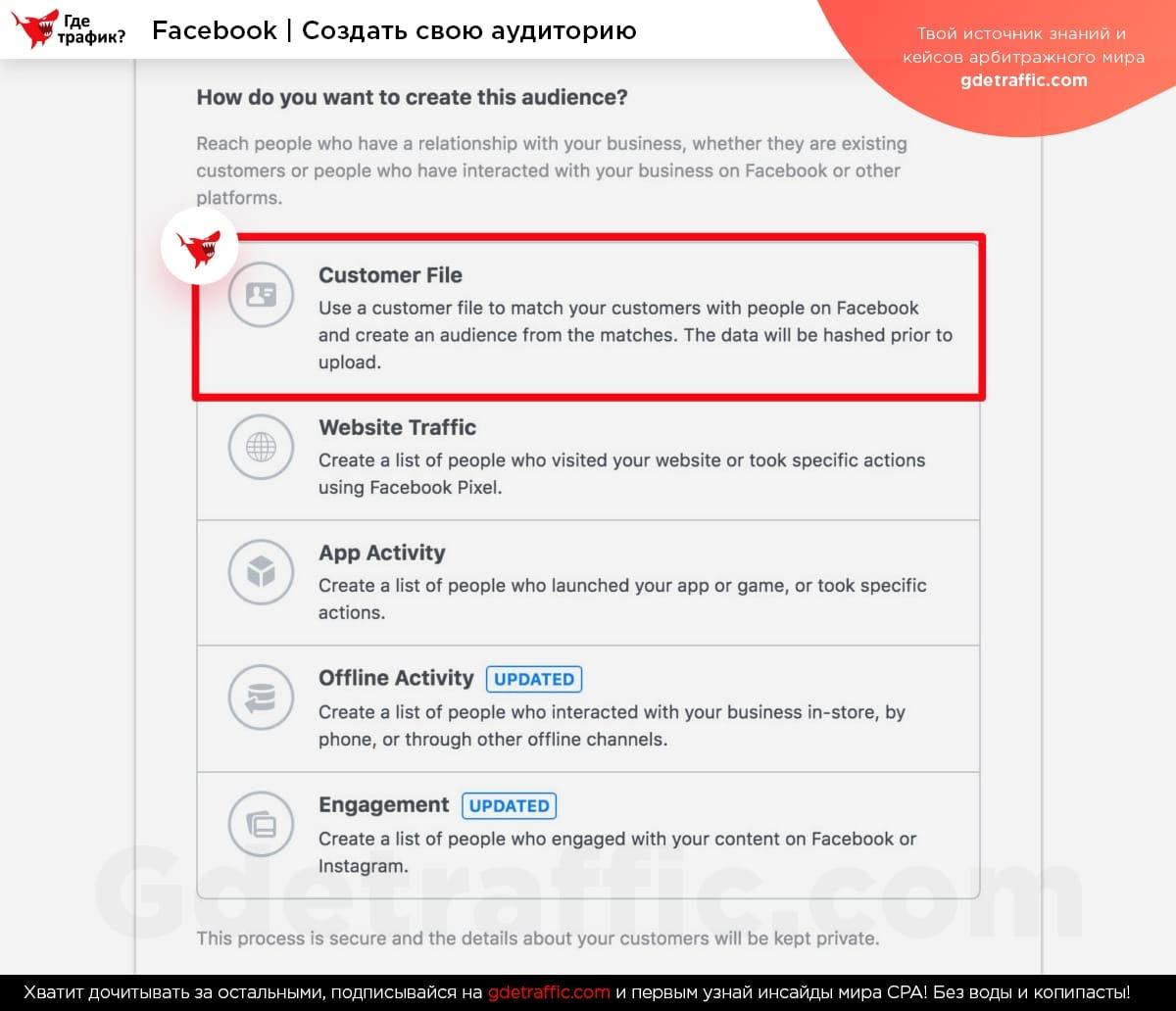 3 способа найти потенциальных покупателей с помощью инструментов Facebook