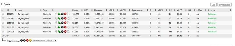 КЕЙС: льем с ExoClick на Eretron в бурж (1.172$)