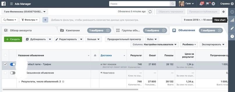 КЕЙС: льем с таргета Facebook на Spartagen (12.620)