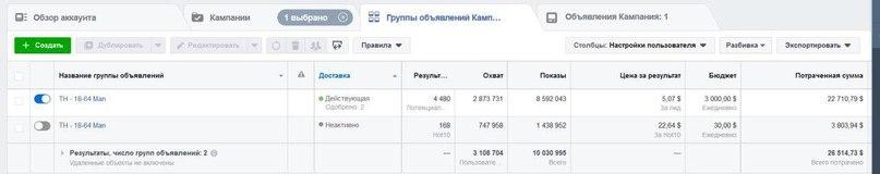 """КЕЙС: льем с таргета Facebook на пояс Hot Shapers """"TH"""" (65.900$)"""