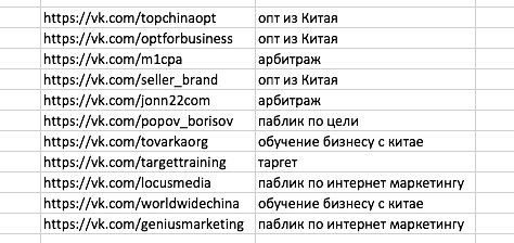 Сегментация аудиторий в Excel
