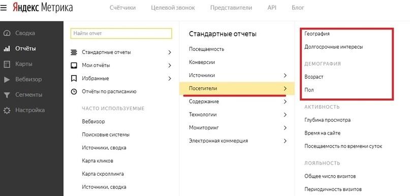 Главные отчеты при анализе рекламы в Яндекс Метрике и Директ Коммандере