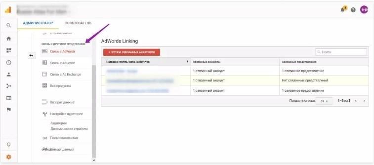 11 типовых списков аудиторий из Google Analytics для ремаркетинга в e-commerce