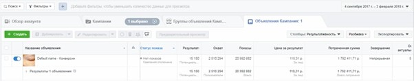 КЕЙС: льем с таргета Facebook и Instagram на комплекс Armeria (1.708.700)