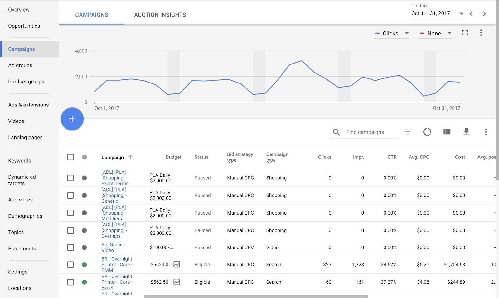 Новый интерфейс Google Ads: фишки, плюсы и минусы