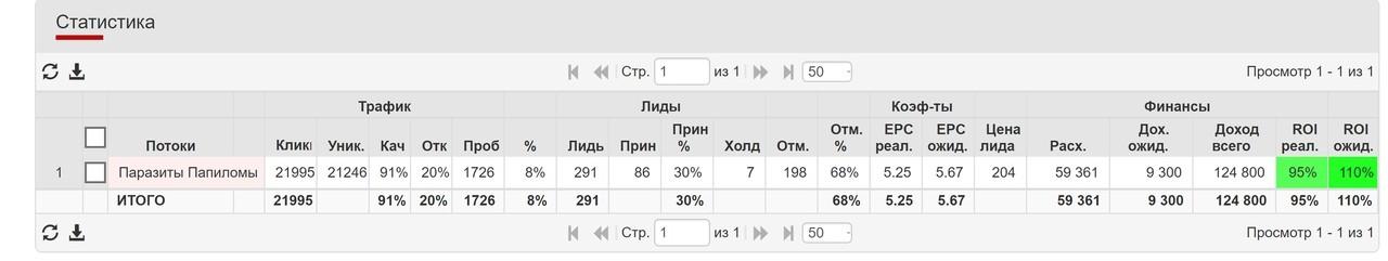 КЕЙС: льем с тизерки Oblivki на средство от паразитов Bactefort (65.439)