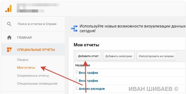 Корректировка ставок по времени на основе данных в Яндекс.Директ