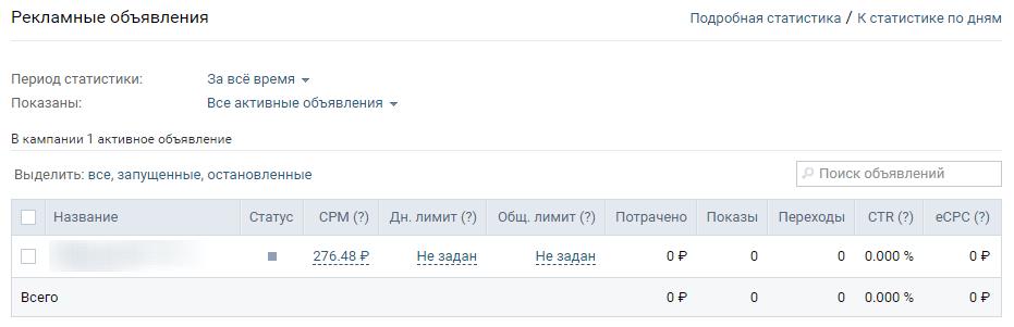 Аналитика рекламных кампаний Vkontakte: что и как считать