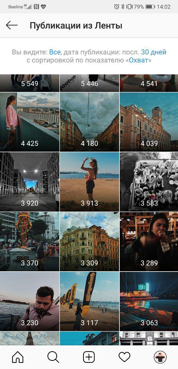 Какой сервис лучше определяет накрутки в Instagram