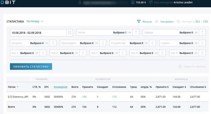 КЕЙС: льем с таргета Facebook на Dietonus (LT) (1.729$)
