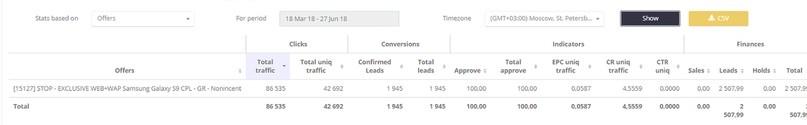 КЕЙС: льем с пушей (Propeller Ads) на свипстейк Samsung Galaxy (1.104$)