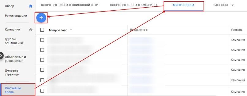 Всё про минус-слова в Яндекс.Директ и Google Ads