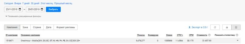 КЕЙС: льем с пушей на дейтинг-оффер OneAmour (874$)