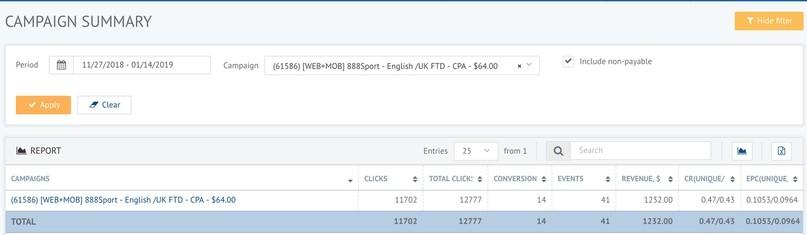 КЕЙС: льем с push-уведомлений PropellerAds на беттинг-оффер (335$)