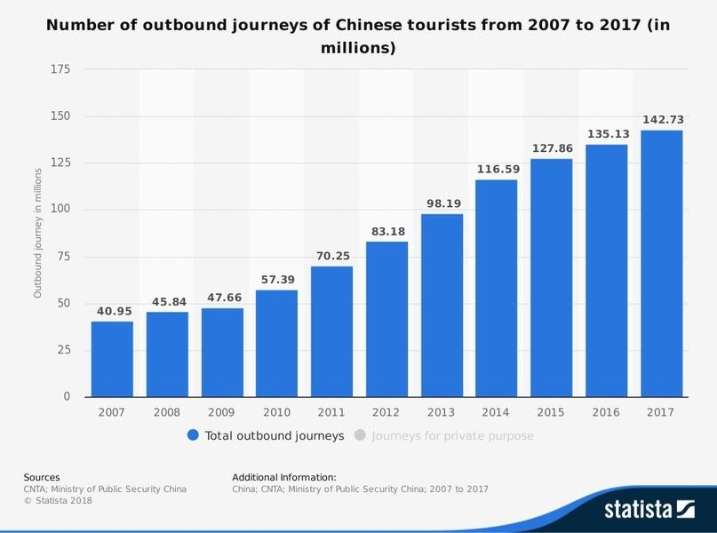 Как лить трафик на Китай: особенности ГЕО