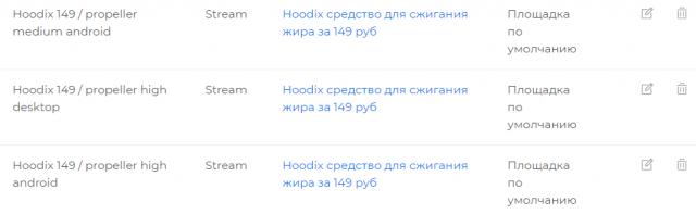 КЕЙС: льем с push-уведомлений на Hoodix (17.705)