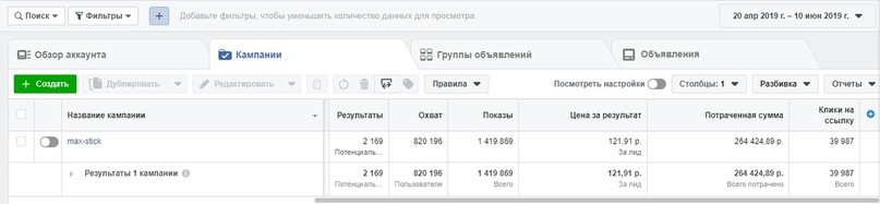 КЕЙС: льем с Facebook и Instagram на Maxclinic lifting stick и Sienna Lifting (140.545)
