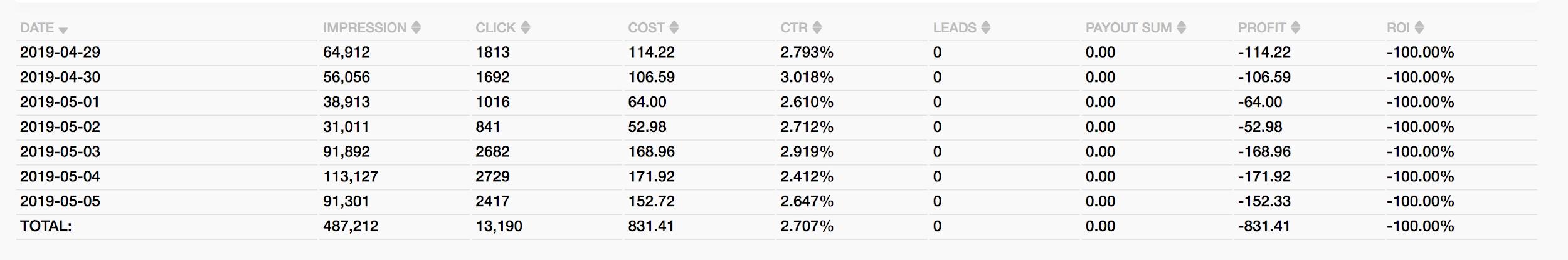 %D0%A1%D1%82%D0%B0%D1%82%D0%B8%D1%81%D1%82%D0%B8%D0%BA%D0%B0-Datspush.png