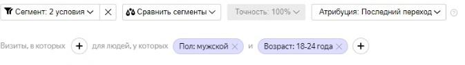 Как сегментировать трафик в Яндекс.Метрике