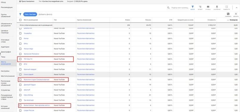 Как отсеять нерелевантный трафик в КМС Google
